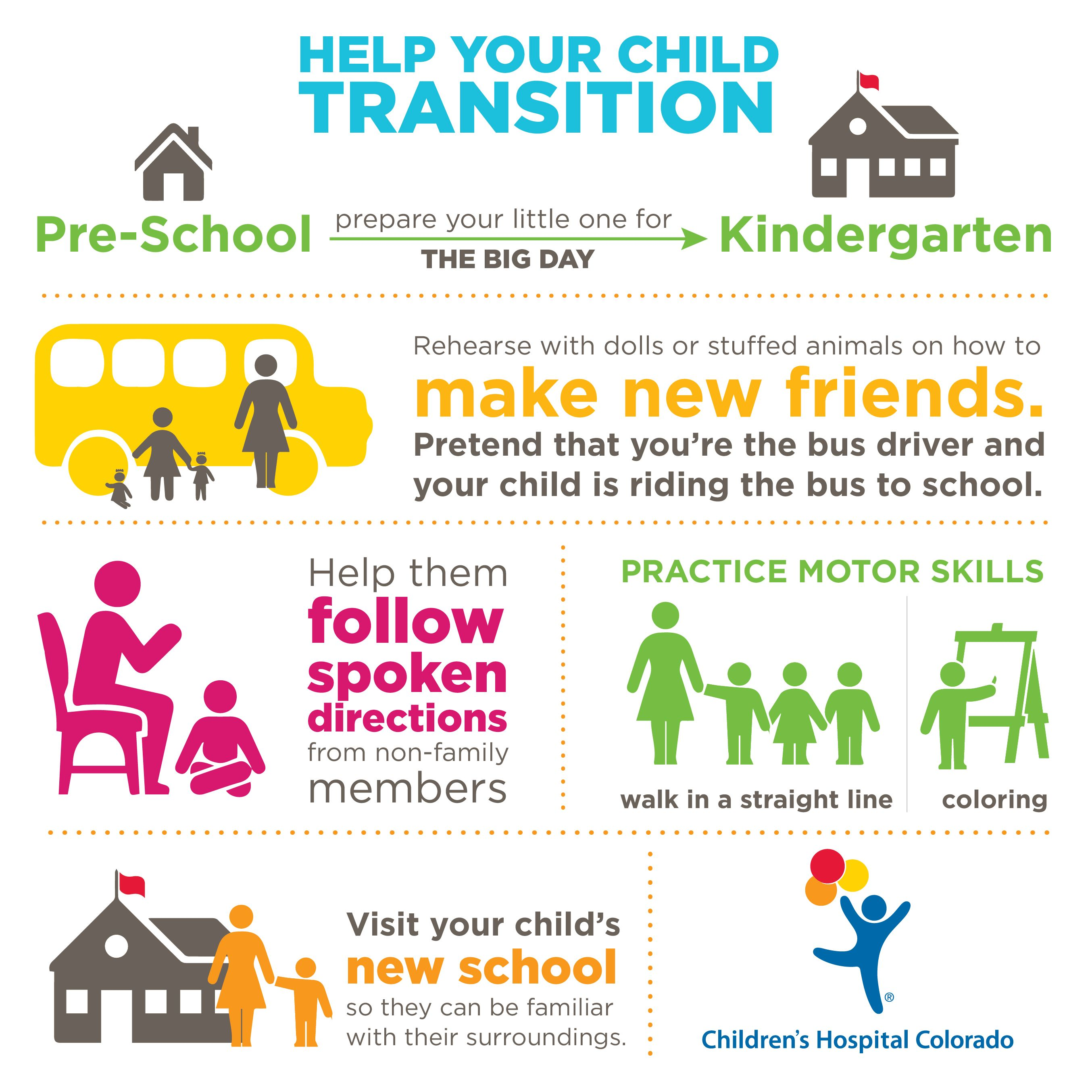 Have A Child Going From Preschool To Kindergarten This