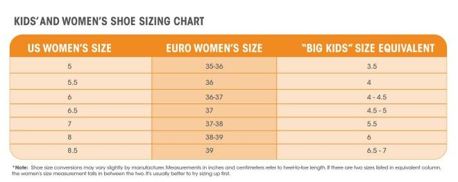 How To Find The Youth Equivalent Of Women S Shoe Sizes Sierra Blog Shoe Size Chart Kids Toddler Shoe Size Chart Discount Kids Clothes Online