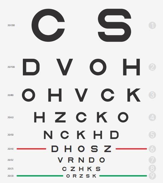Eye Chart Free Download In Pdf Health Pinterest