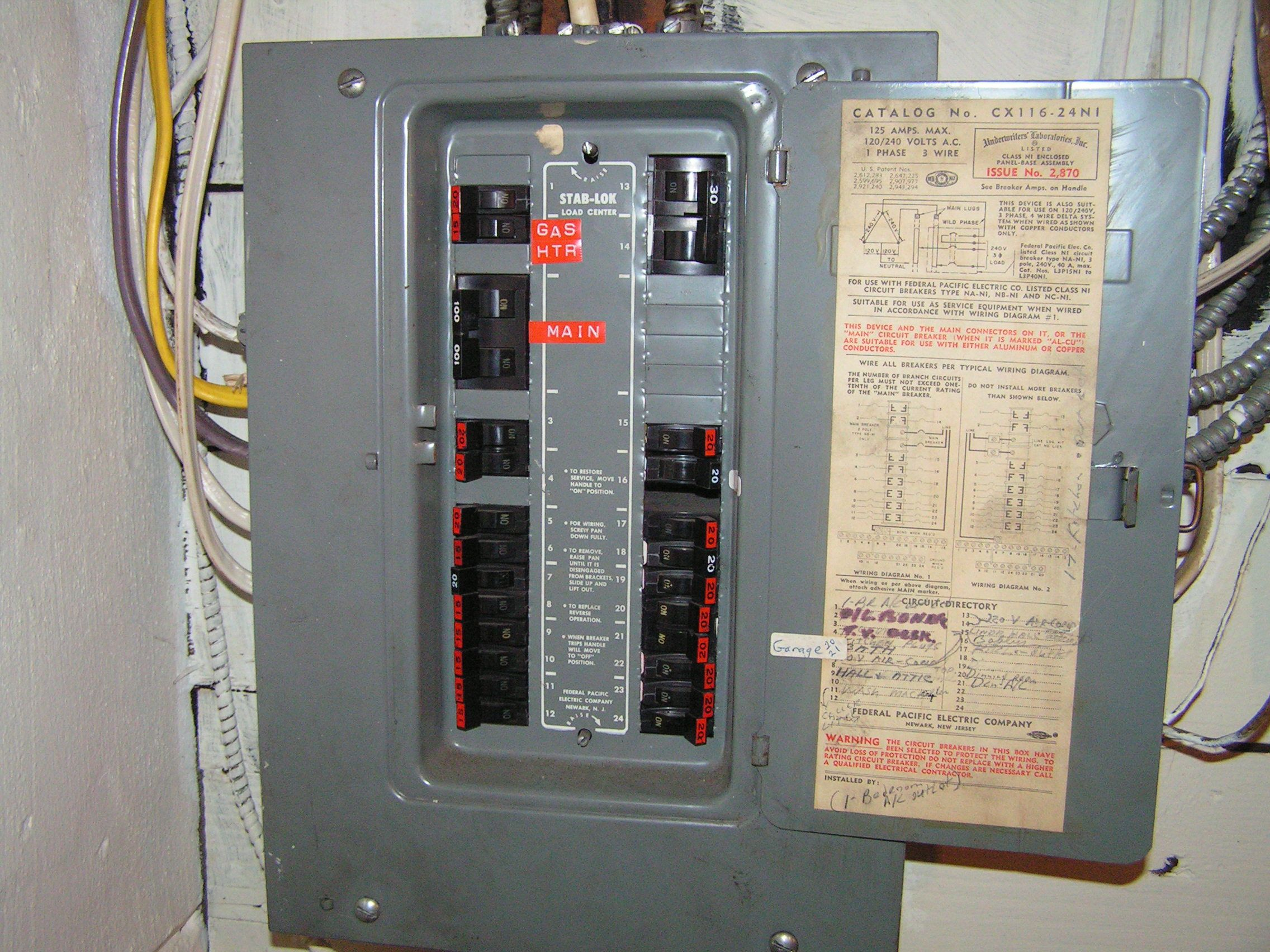 The Federal Pacific Electric Panel Is A Known Fire Hazard Enclosed Circuit Breaker Enclosure Has