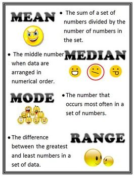 Mean, Mode, Median, and Range - Poster and Assignments | Filing ...