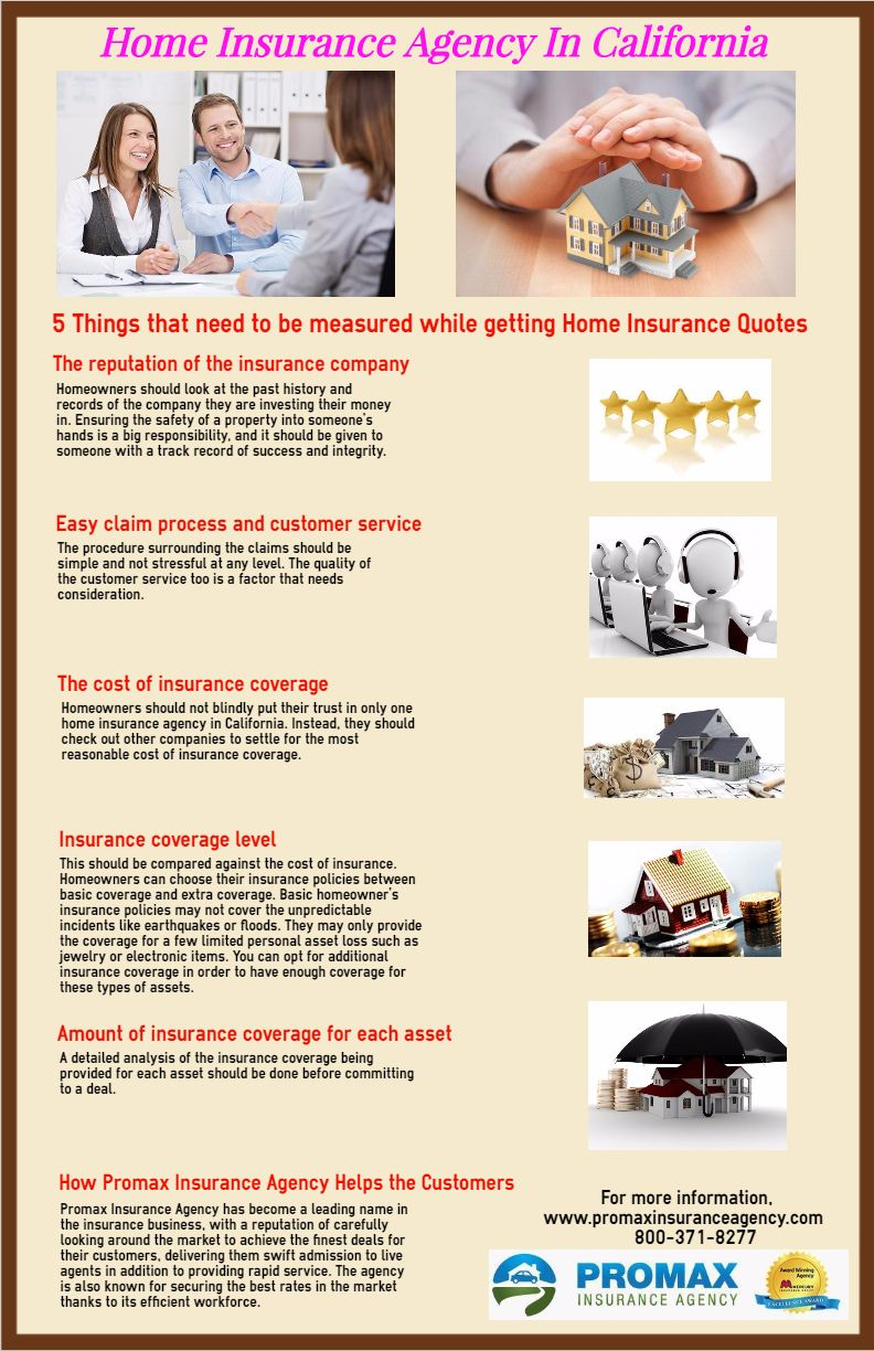 Mercury Home Insurance >> Pin By Promax Insurance Agency On Promax Insurance Agency Home