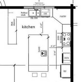 The Best Way To Do For 10x10 Kitchen Design Really Being Great Kitchen Design Plans Small Kitchen Design Layout Small Kitchen Plans