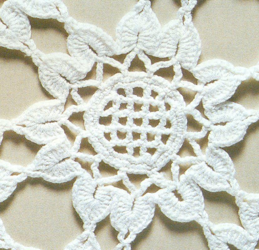 Patrón para tejer mantel redondo con flores a crochet (Knitting ...