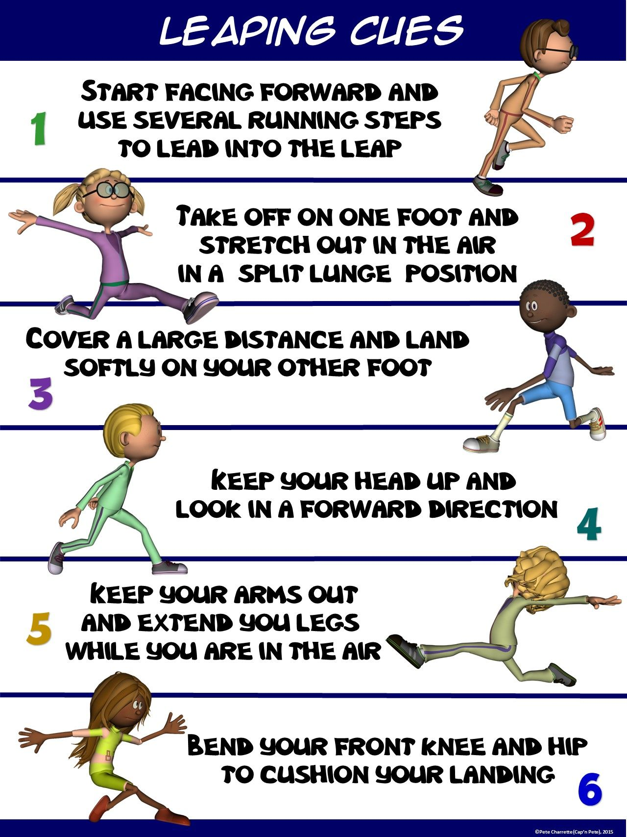 Pe Poster Leaping Cues