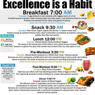 pinterest 10 mustfollow food boards  eating schedule