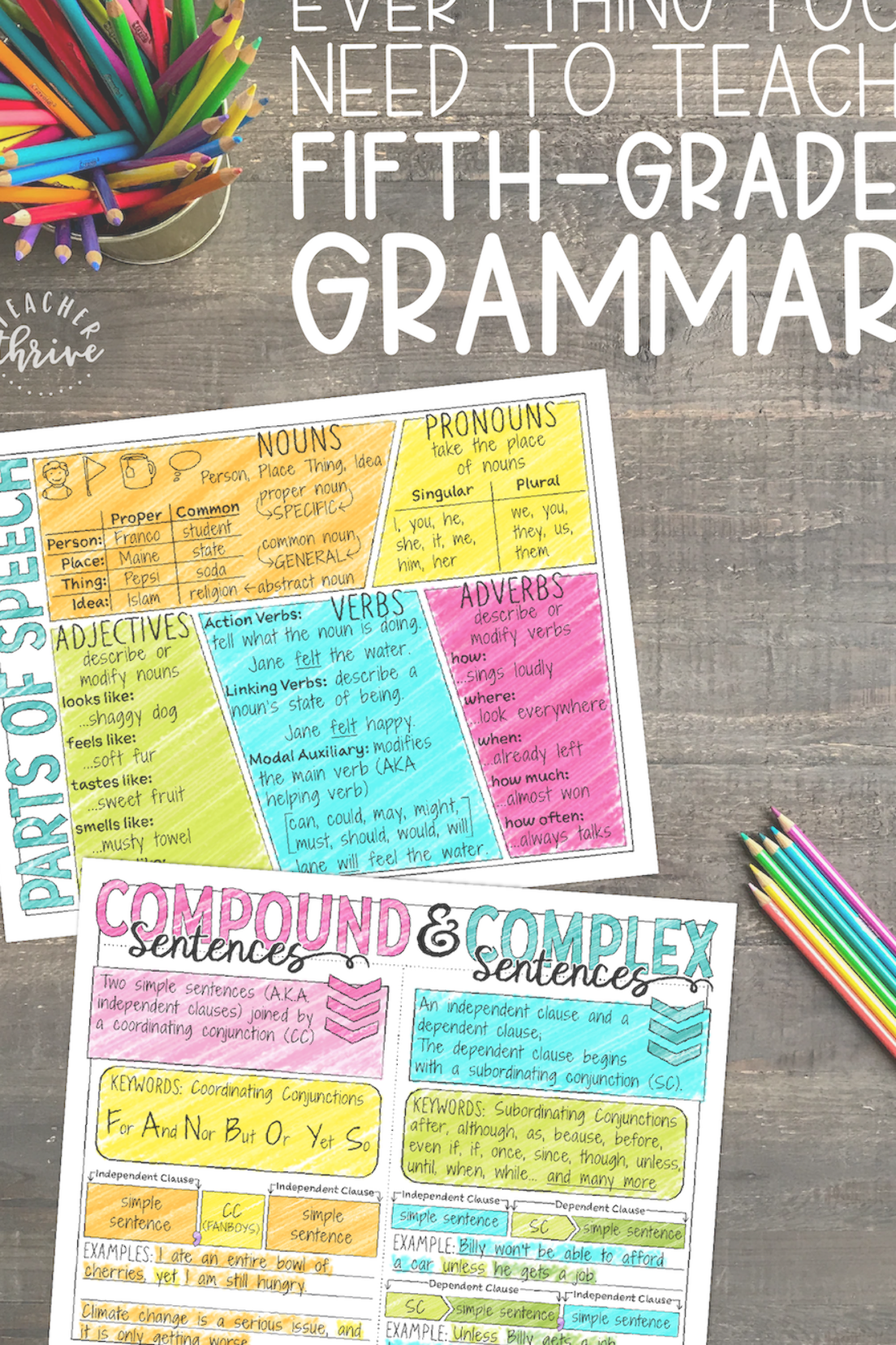This 5th Grade Bundle Includes Everything You Need To