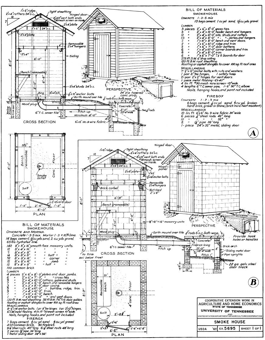 Pin by maximiliano on patio pinterest homesteads smokehouse and