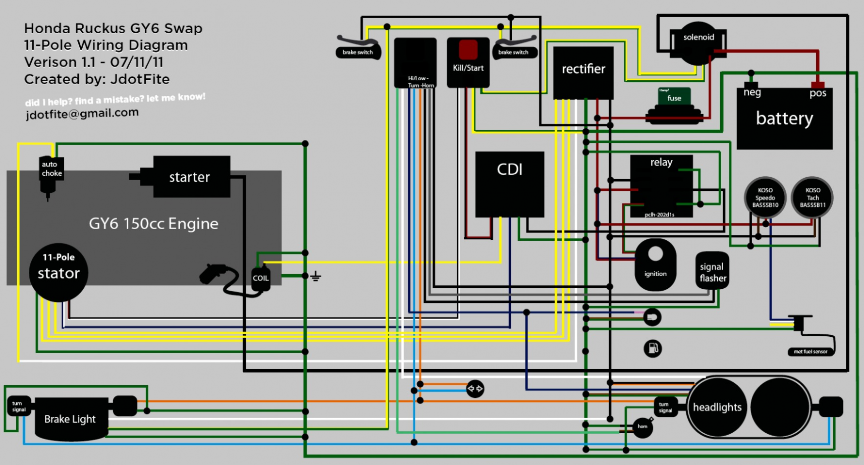 Gy7 Engine Diagram Download Electrical Diagram Electric Go Kart Chinese Scooters