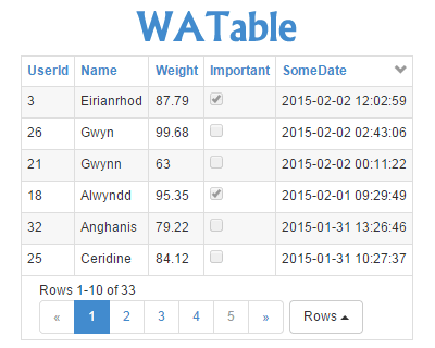 WATable – Customizable jQuery Table Plugin #jQuery #table #paging