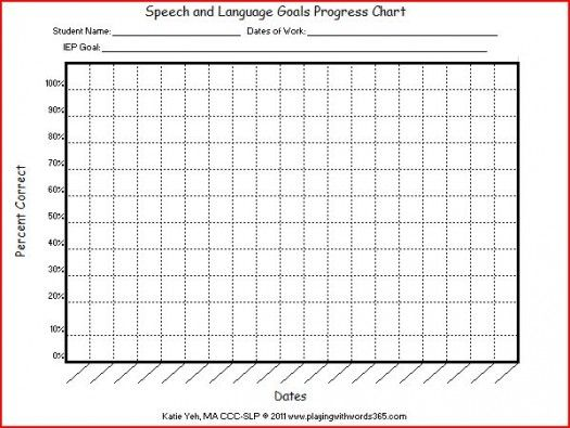 Speech Therapy Data Collection – Progress Chart for Kids