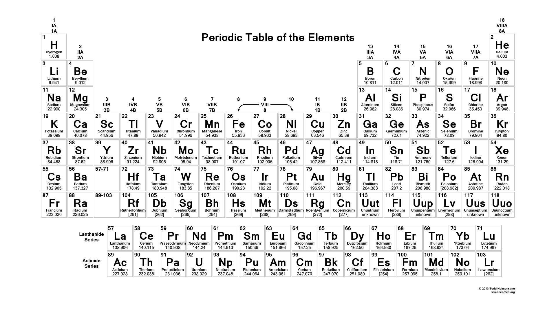 Black White Printable Periodic Table Biology Periodic Table