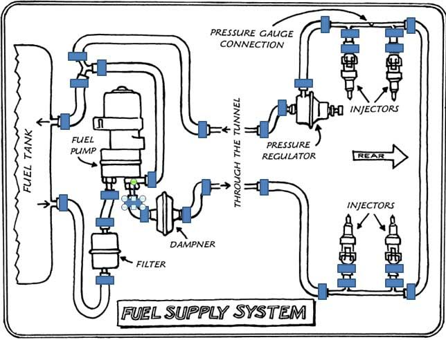 Volkswagen Squareback Fi Fuel Supply System