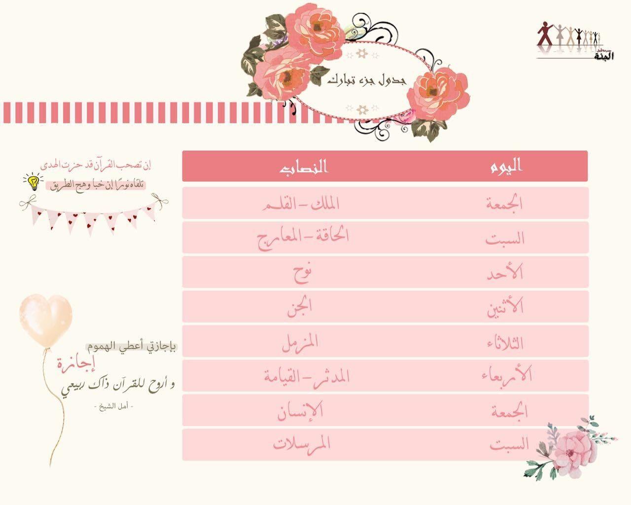 Pin By Latifa A Alblooshi On Arabic Printable مطبوعات عربية Print Planner Weekly Planner Stickers Diy Weekly Planner