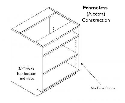 Frameless Construction What Is The Difference Between Frames And
