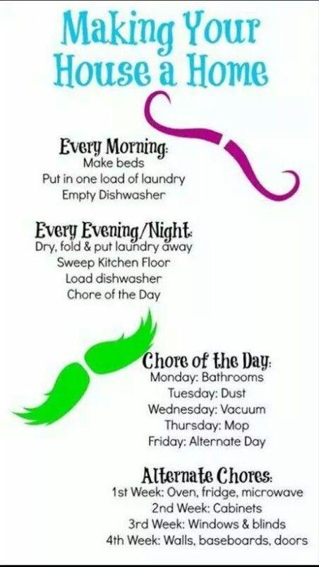 Weekly chore list Squeaky Clean Pinterest Weekly chore list