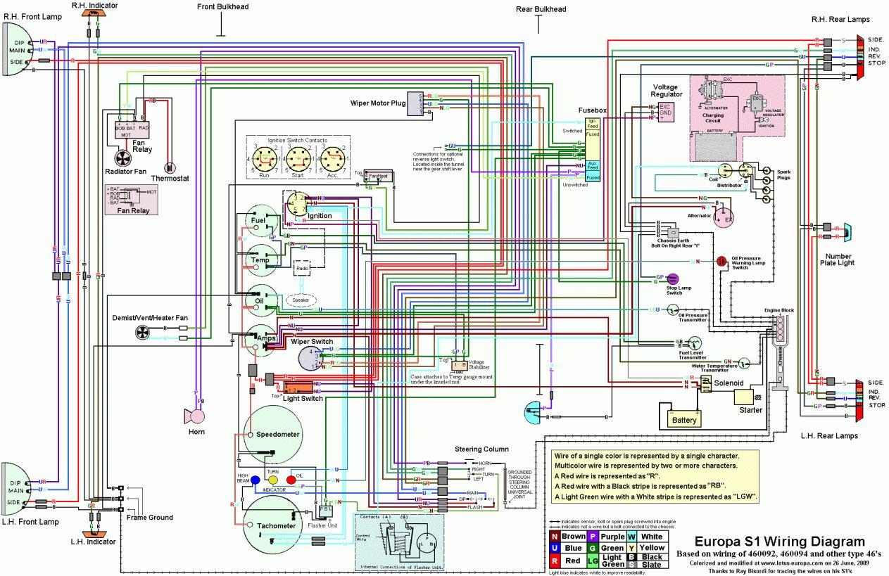 Mini Cooper S Stereo Wiring Diagram