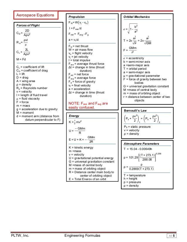 Aerospace Equations R e= CL = Orbital Mechanics I = Fave