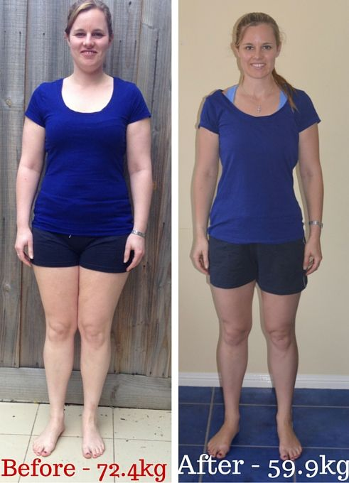 Weight loss on biggest loser shakes review photo 7