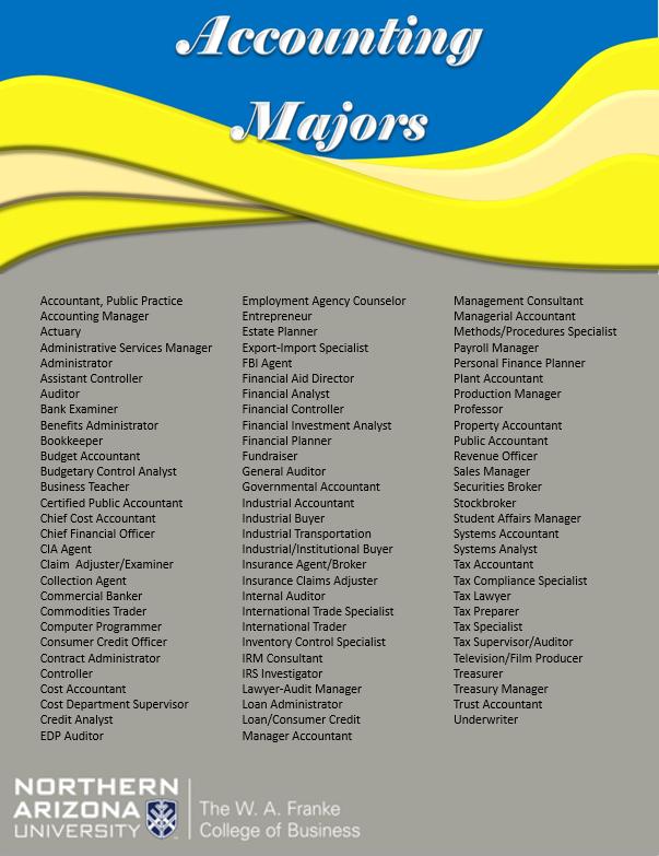 Pin By Nau Franke Career Development On Careers By Major