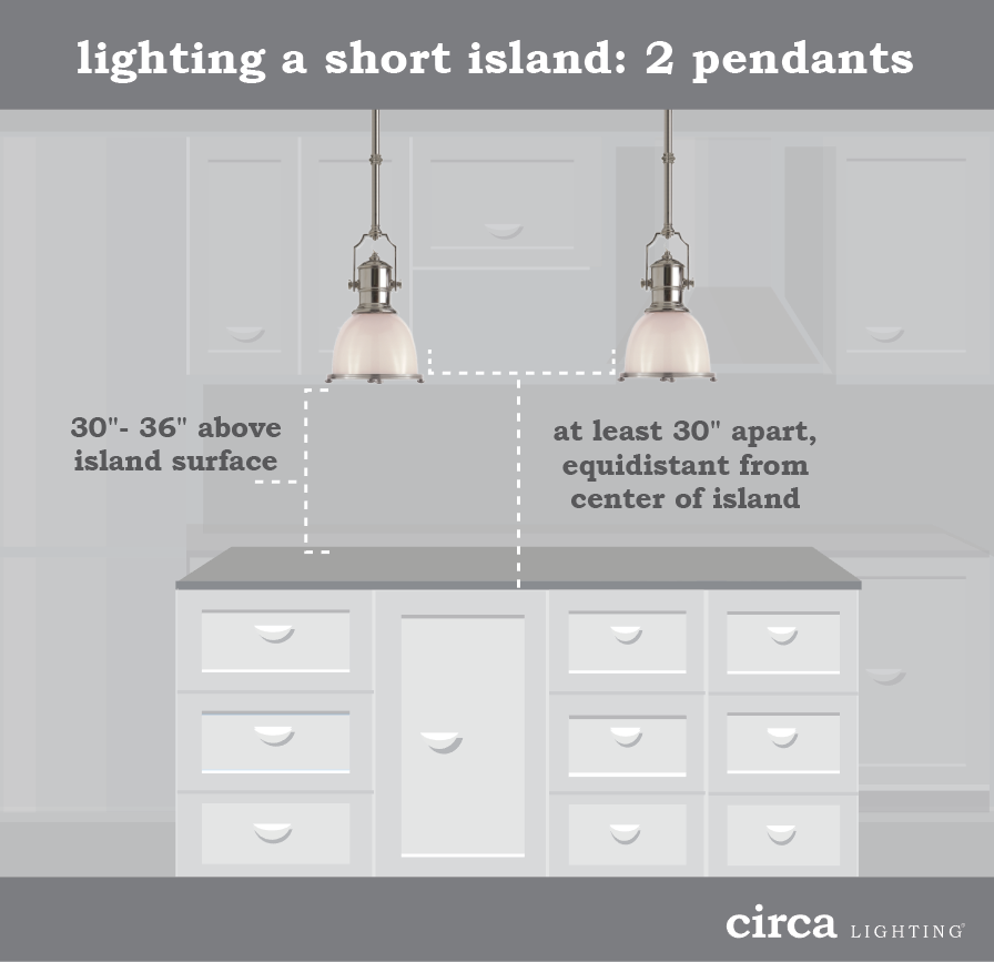 Circa Lighting Blog For Kitchen Islands That Are Shorter