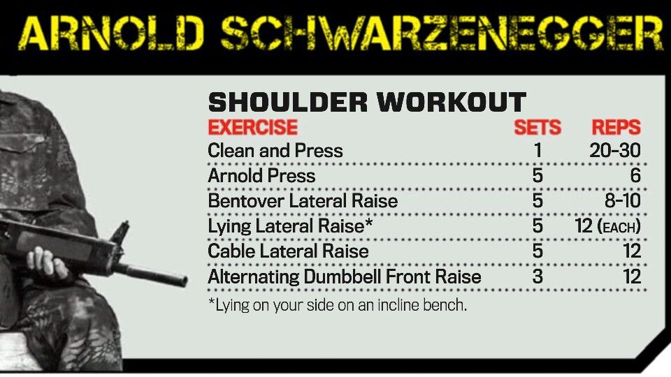 Shoulder Workout by Arnold Schwarzenegger - The ...