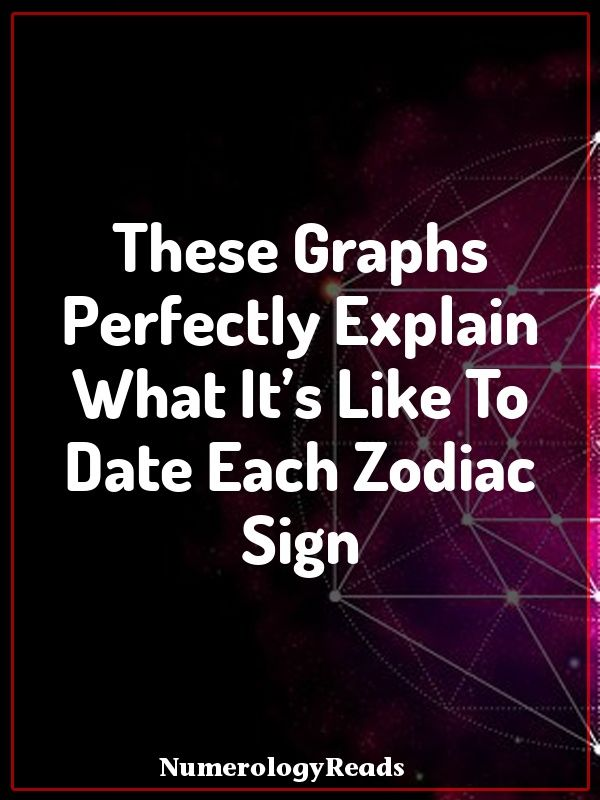 Leo dating capricorn