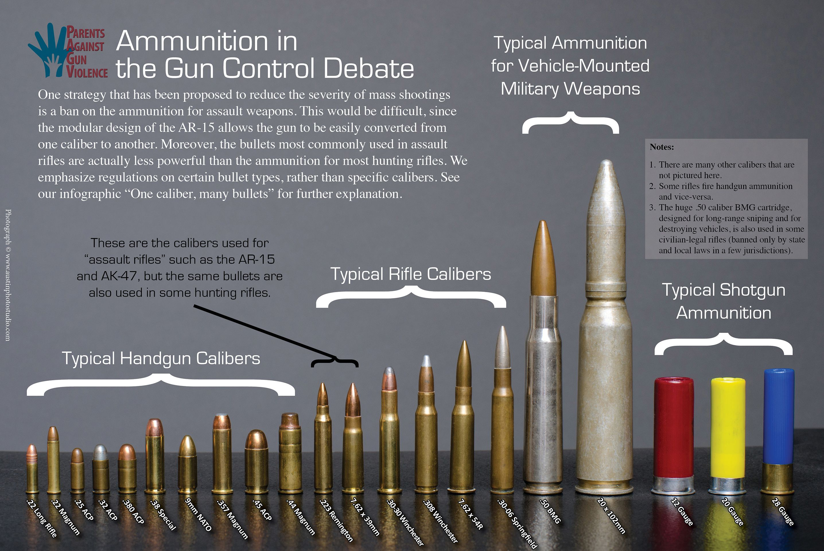 Full Guide About All Common Bullet Sizes Calibers Information With Tons Of Pics Find Out The Differences Between Bullet Bullet Size Chart Caliber Guns Bullet