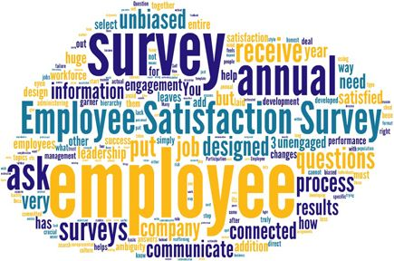 How to Design an Employee Satisfaction Survey - employee survey