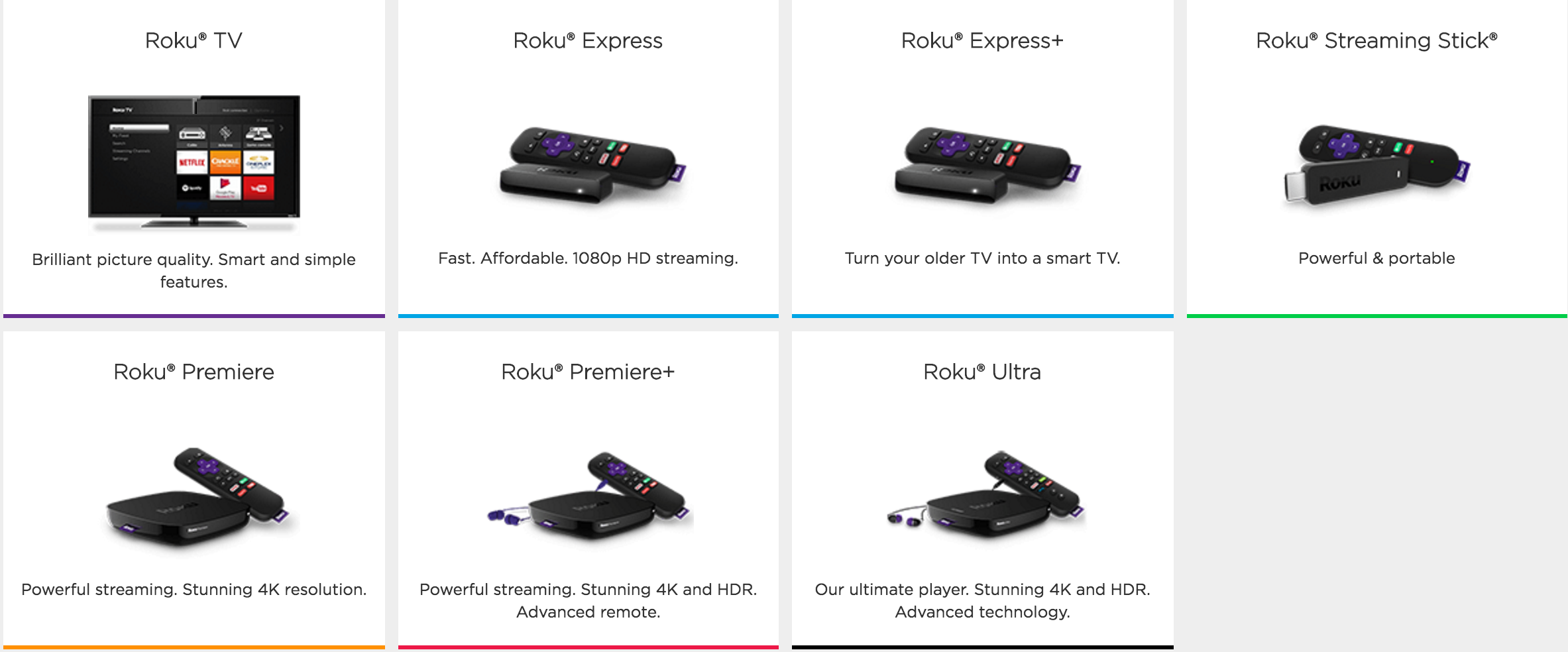 Find Best What Are The Different Roku Devices here..