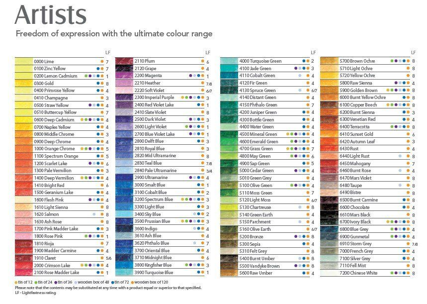 Derwent Coloursoft Pencils Color Chart Google Search Paint
