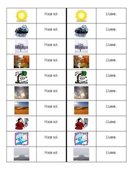 tiempo weather in spanish dominoes la clase de espa ol spanish sentences spanish. Black Bedroom Furniture Sets. Home Design Ideas