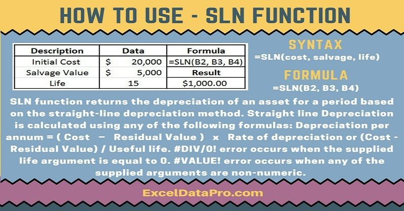 How To Use SLN Function Microsoft Excel Functions Pinterest - accounts payable excel spreadsheet template