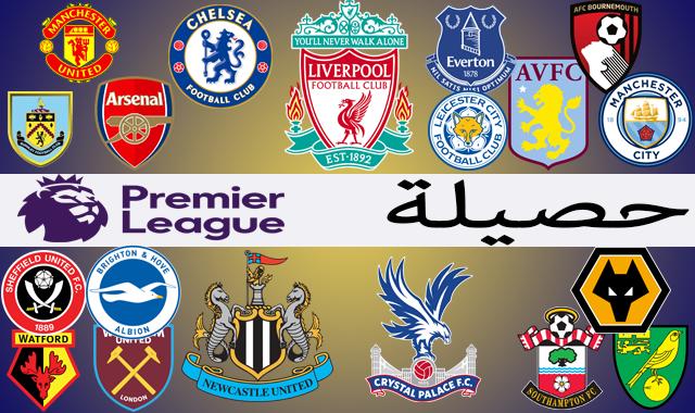 إحصائية الدوري الإنجليزي الممتاز 2019 20 United Liverpool Liverpool Football Club Liverpool Football