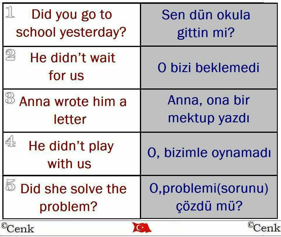 Schreiben Türkisch