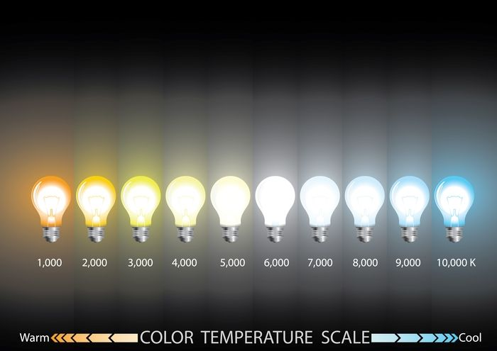 What Is The Best Color Temperature For Bathroom Lighting