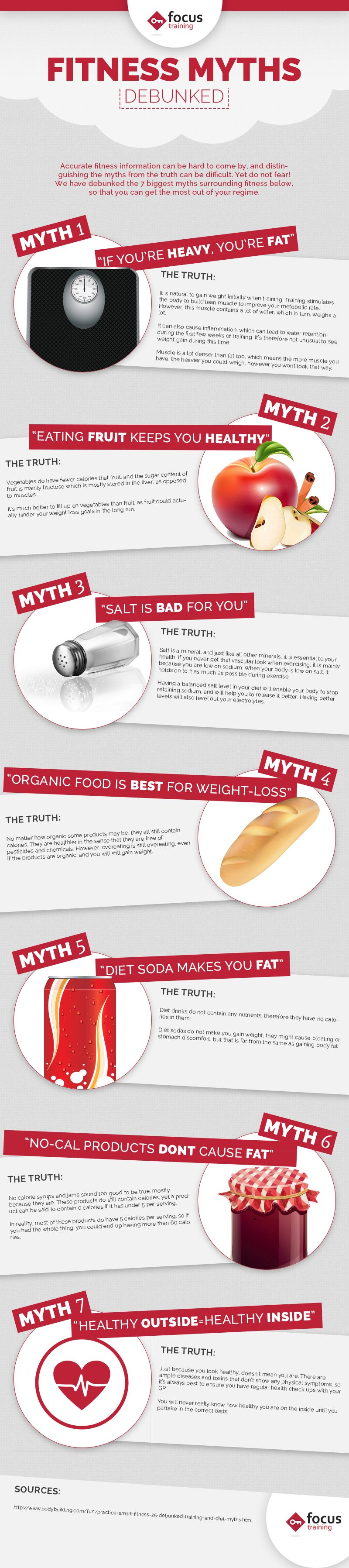 Fitness Myths Debunked #infographic