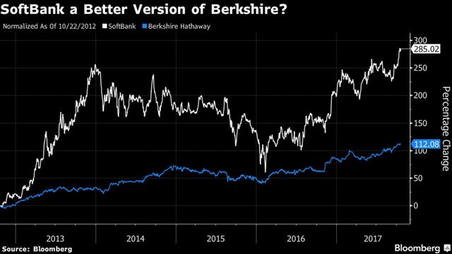 Brk B Stock Quote Ở Nhật Bản Có Một Tập Đoàn Giống Hệt Berkshire Hathaway Của Warren .