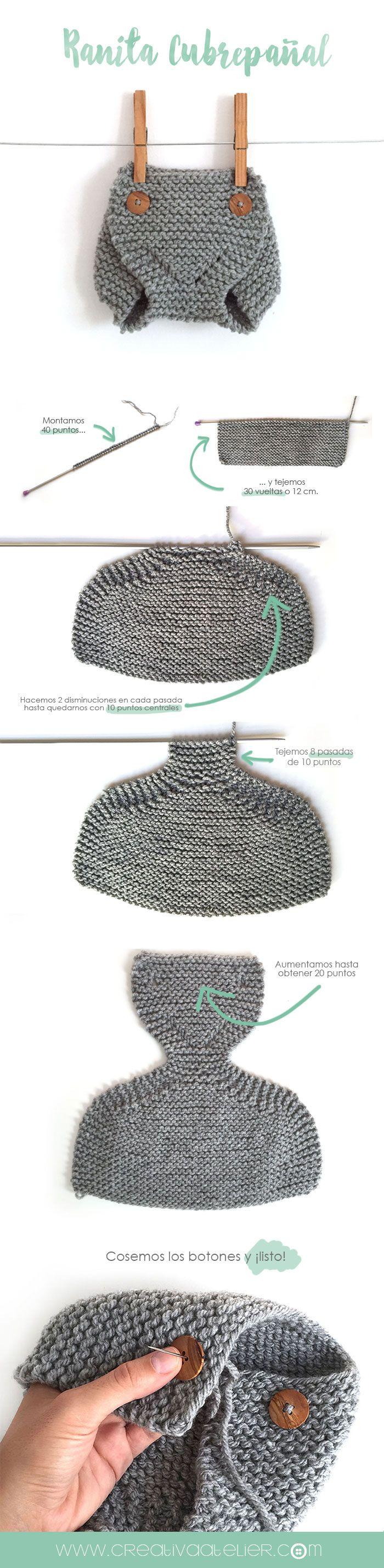 Cómo tejer una ranita cubrepañal de punto -DIY | Creativa atelier ...