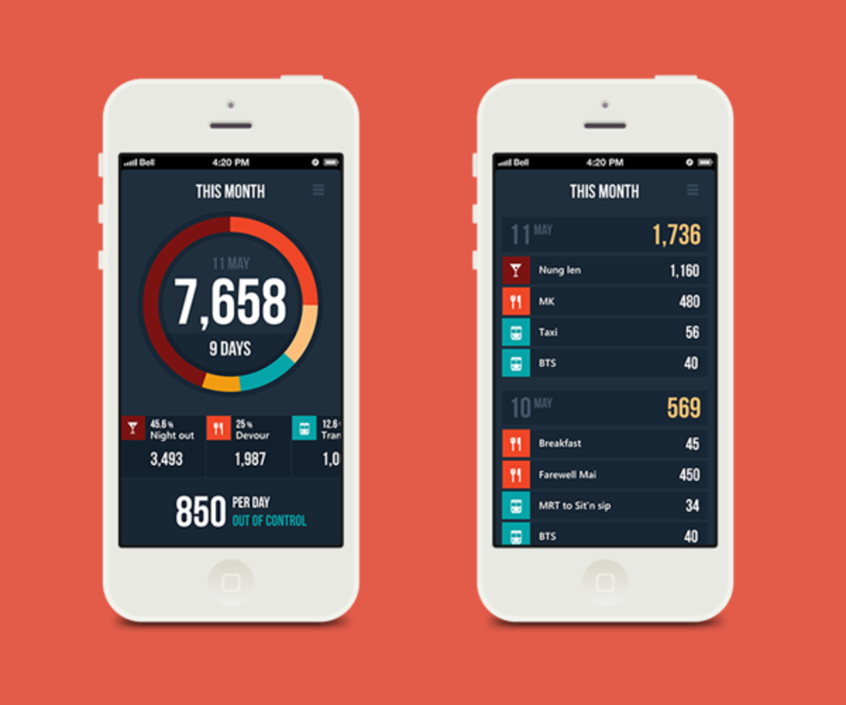 20 Stunning Mobile App Designs Featuring Graphs & Charts | Mobile ...