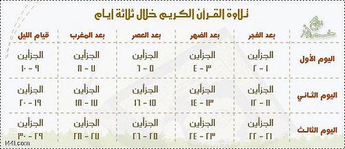 خطة ختم القرآن في 3 أيام رمضان ختم القرآن Ramadan Quran Words Word Search Puzzle Ramadan