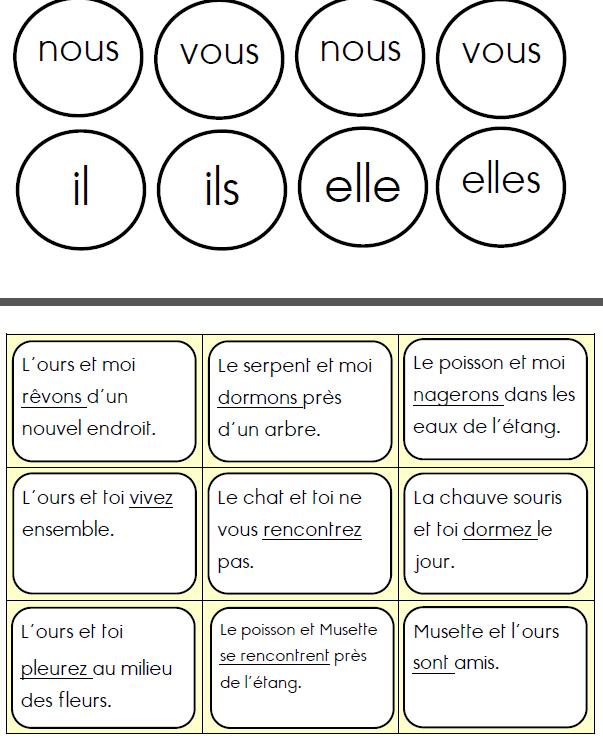 La pronominalisation du sujet | apprendre | Pronominalisation, Grammaire ce1 et Exercice ce1
