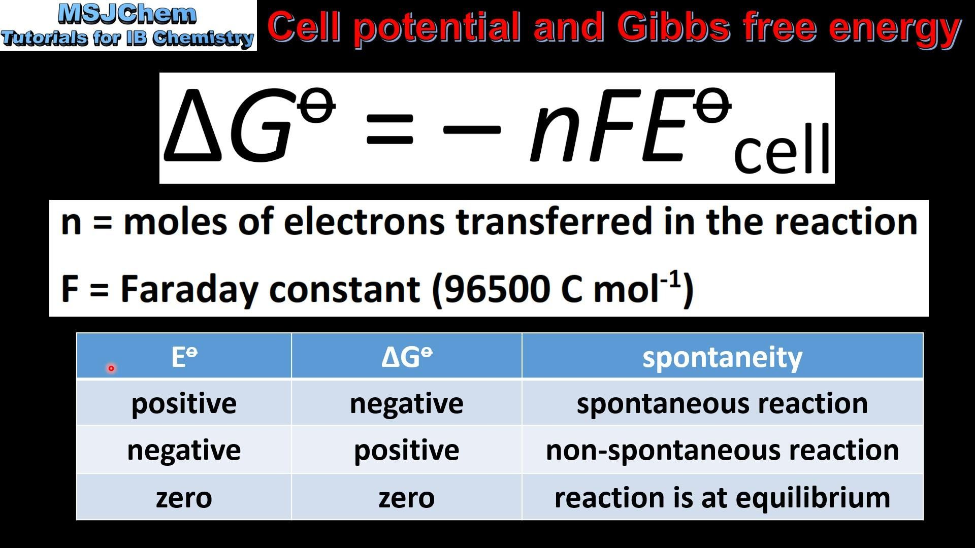 Image result for gibbs free energy and reduction potential ...