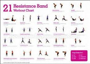 Impertinent image intended for printable resistance bands exercises