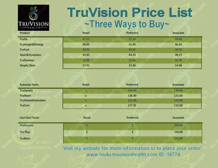 Do you want weigh loss results?? check out our Price List!! Three - price list sample