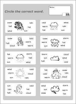 Weather vocabulary for kids learning English | Printable resources ...