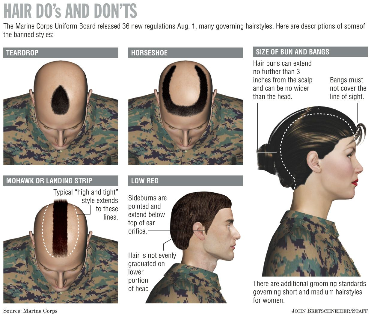 This Infographic Shows The Hairstyles That Men And Women In The Marine Corps Are Allowed To Have And Hairstyles That H Military Hair Hair Styles Short Hair Bun