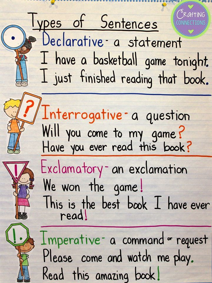 This is a chart that details the types of sentences students can create in their own writing.