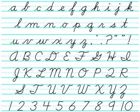Caligrafia Cursiva Abecedario Imagui Cursive Writing Teaching Cursive Writing Cursive Alphabet