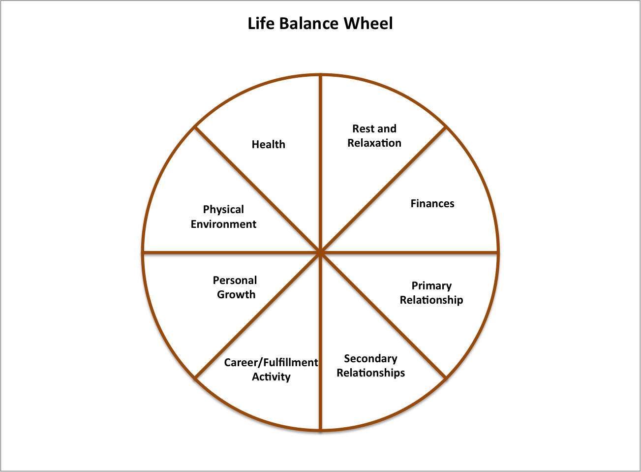 Wheel Of Life Worksheet - Cockpito